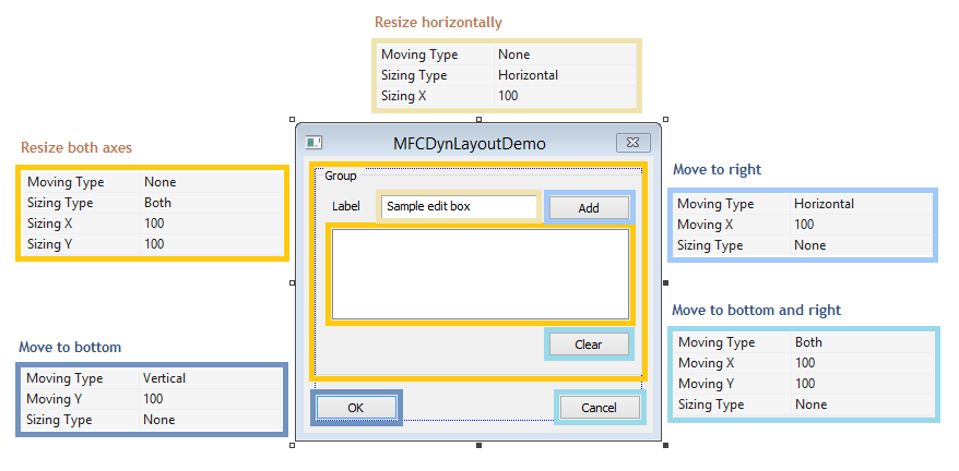 Dynamic layout settings for the example dialog